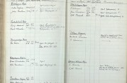 Oversikt over fløttmennene ved de ulike stasjonene, deriblant Gyldenpris-Møhlenpris stasjon, i årene 1938-43. Bergen havnefogd (A-0742 Pb 1).