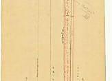 Bruuns reperbane i Fjøsangerveien, 1921. Bergen oppmålingsvesen (A-0983 Tra 167).