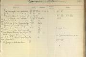 Oversikt over saker som omhandler Fjæreveien i årene 1883-1915