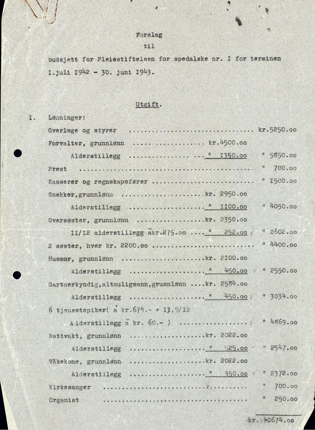 forslag til date Kongsvinger