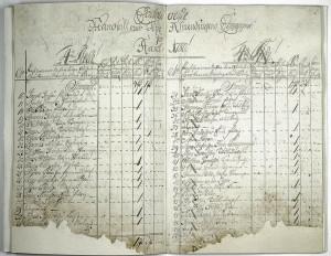 Fra manntallsliste over Nye-Allmenningen (idag Nykirkealmenningen) kompanis innbyggere, 1780. Fra arkivet etter borgervæpningen i Bergen, Bergen Byarkiv.
