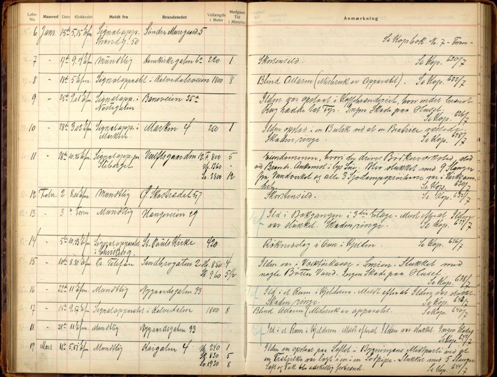 Brannjournal fra hovedbrannstasjonen, 15.-16. januar 1916. Arkivet etter Bergen brannvesen, A-1181.