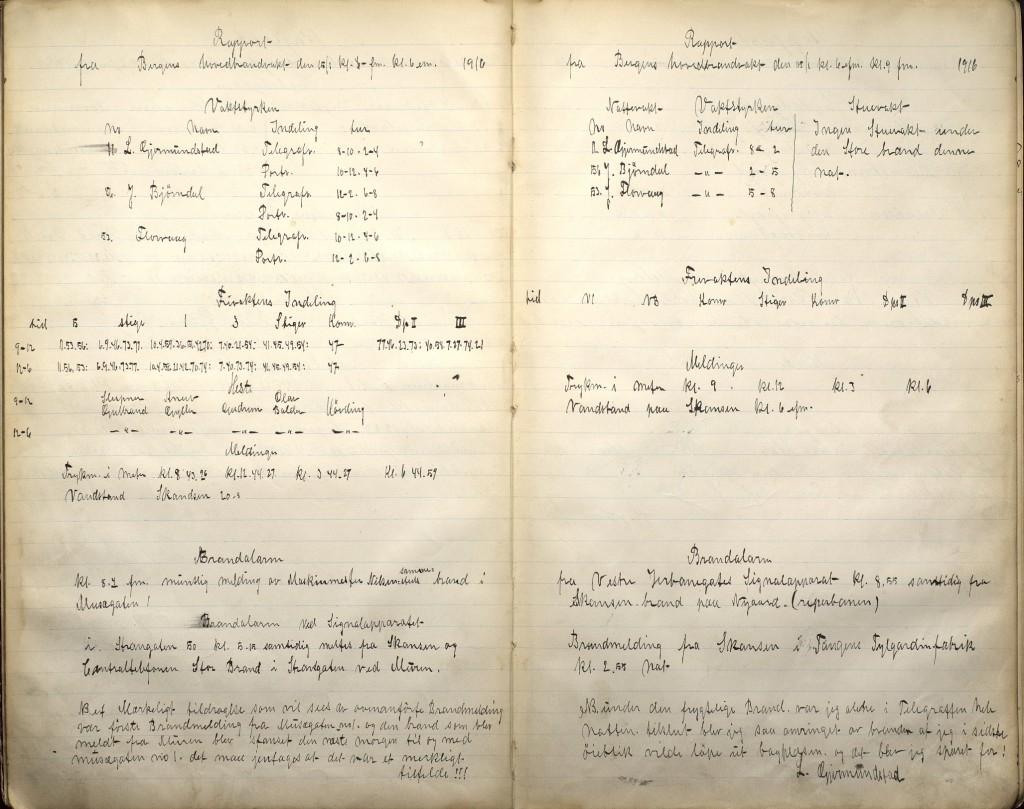 Vaktjournalen fra hovedbrannstasjonen fra vakten 15. og 16. januar 1916. Arkivet etter Bergen brannvesen, A-1181