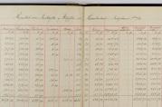 Oppgave inntekter fra havnefjøset 1915/1916