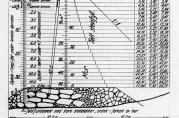 Havneingeniørens arbeidstegning av kaimur, 1942