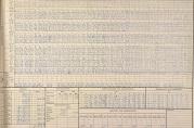 Produksjons- og driftsskjema for generatorene ved Dale kraftstasjon. Fra tordag 7.  oktober 1954.