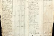 Regnskap for Bergen Katedralskole fra 1735