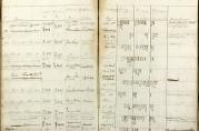 Vekselskolens hovedbok for piker, 1826 - 1848.