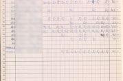 Side fra klasseinnskuddsbok fra 1972. Skolesparekassen skulle gi barna gode vaner. Sparepengene ble satt inn på konto i Bergens Sparebank.