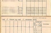 Side fra klassedagbok fra 1913. Skoleåret var betydelig kortere enn nå med bare 12 skoleuker.