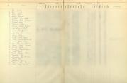 Eksamensprotokoll, side fra 1926. Arkivet etter Sydneshaugen skole.