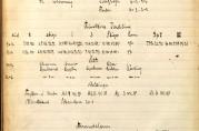 Rapport fra Bergen hovedbrannvakt. Arkivet etter Brannvesenet (A-1181, Ba:18)
