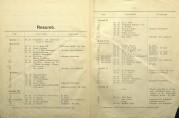 Oversikt over tildelte tomter i brannstrøket. Fra Tomtekomiteens innstilling av 31.12.1917. Bergen 1918. Arkivet etter Reguleringsvesenet (A-0967, Eb:2).
